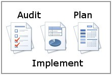 IT Infrastructure Audit